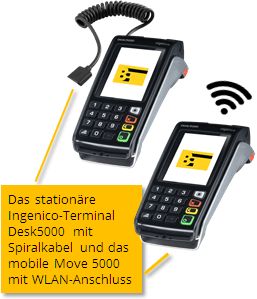 Mobile Kartenterminals