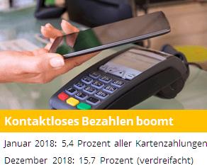 Kontatlose Zahlung mit Handy und Kartenterminal